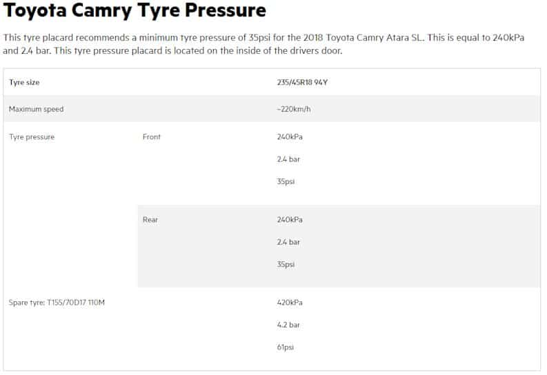 Toyota Camry Tyre Pressure
