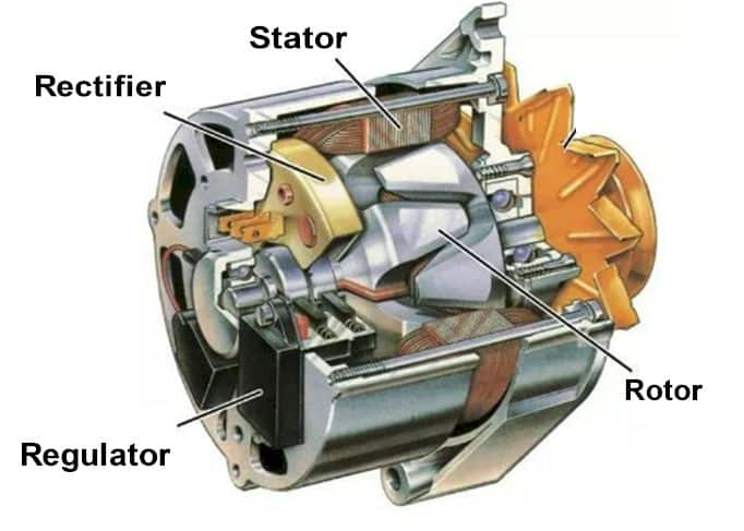 alternator parts of the car