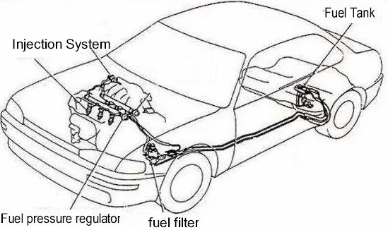 Fuel Tank_Filter_Injection