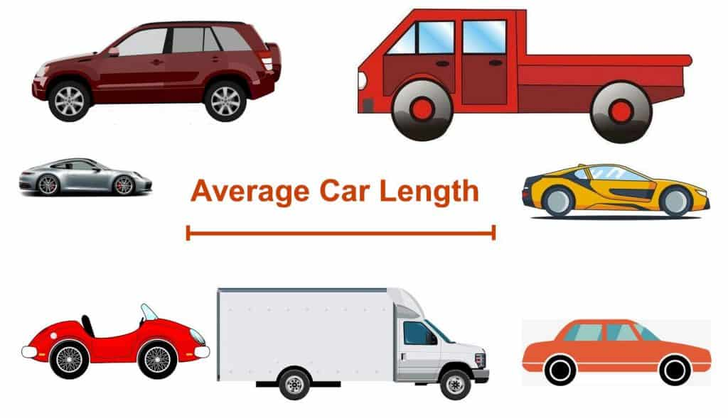 Average Car Length